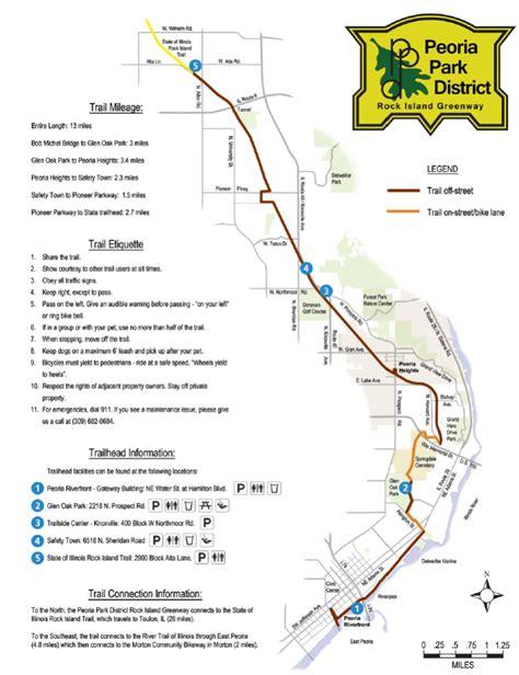 Rock Island Trail | Bike Peoria