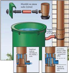 regenwasser fallrohr ableiten regenwasser sammeln regenwasser aus dem fallrohr ableiten montageanleitung garten