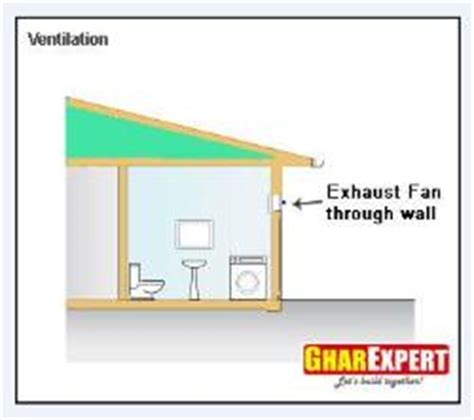 bathroom window with built in exhaust fan bathroom ventilation bathroom ventilation ideas