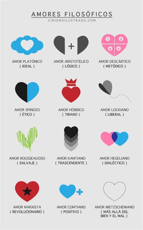 5 forms of love moleskine male infogr 225 fico o amor explicado pela filosofia