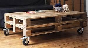 Table Basse Palettes : comment faire une table basse avec des palettes ~ Melissatoandfro.com Idées de Décoration