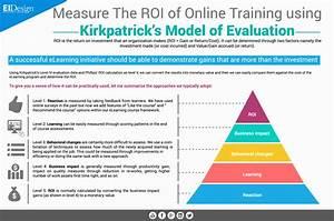 Measure The ROI of Online Training Using Kirkpatrick's ...