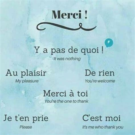 Pin by Agoo Agoo on Les débutants   Basic french words ...