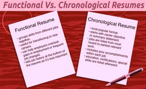 Differentiate Between Chronological And Functional Resume by How To Build Your Business And Passive Income