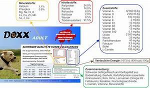 Variabler Anteil Gehalt Berechnen : etiketten lesen ~ Themetempest.com Abrechnung