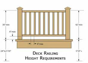 Deck Railing Post Height by Deck Building Deck Building Codes Pdf