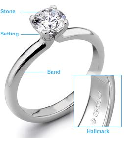 what to look for in platinum engagement rings