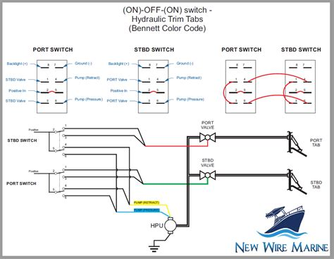 Wiring Diagram For 2 Pole Rocker Switch by Rocker Switch 12v Wiring Diagram Wiring Diagram