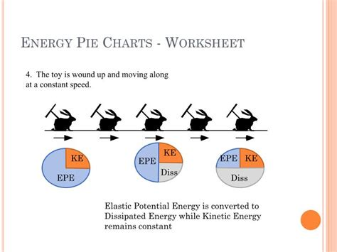 ppt foundations of physics powerpoint presentation id