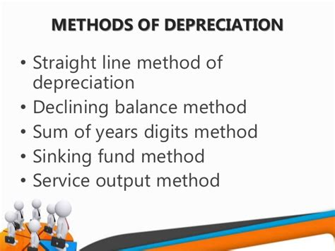 unit v depreciation