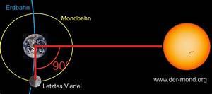 Mondphasen Berechnen : bild 2 stellung des mondes m sonnensystem ~ Themetempest.com Abrechnung