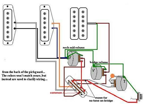 Humbucker Volume Tone Wiring Diagrams