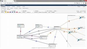 Interactive Network And Data Flow Diagrams In Ot