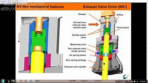 Rt Flex Engine - Exhaust Valve Stroke Sensor Failure