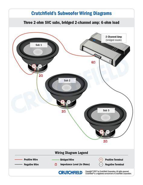 Wiring Diagram For Kicker Impulse Channel Amp