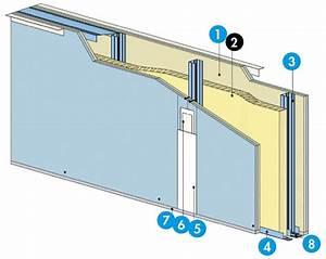 Placo Coupe Feu 1h : isolation phonique cloison knauf isolation id es ~ Dailycaller-alerts.com Idées de Décoration