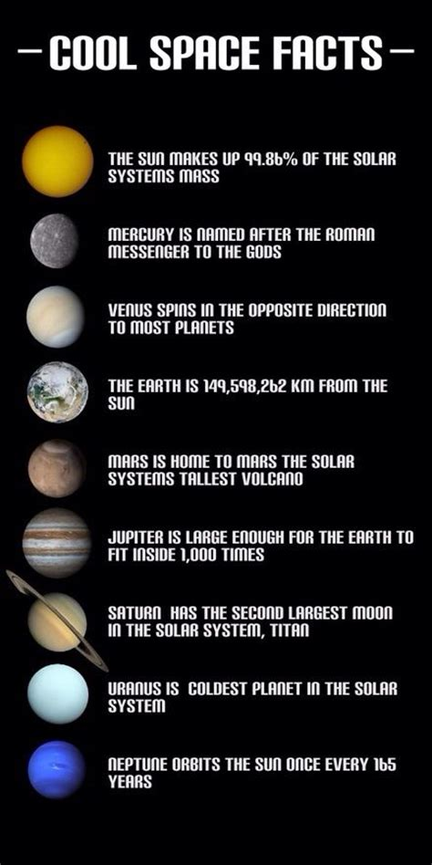outer space facts for preschoolers solar system projects cool space facts my 398
