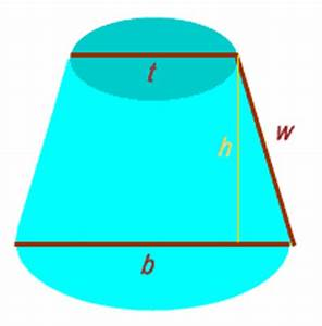 truncated cone template - a truncated cone