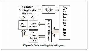 Dodge Status 2 7 Engine Diagram