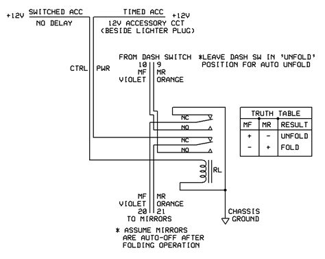 00 04 tundra wiring diagram mirror 34 wiring diagram