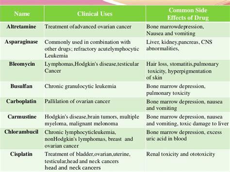 cancer s other side effect shop infopembesarpenis com agen resmi vimax hammer of thor klg