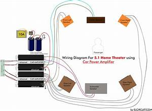 5 1 Home Theater Using Car Power Amplifier