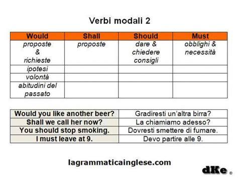 lista verbi inglese  traduzione   hd wallpaper