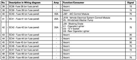 Vw Jettum Fuse Box Diagram Lighter by 2014 Jetta Fuse Panel Diagram Imageresizertool