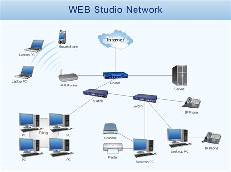 What Cloud Storage Definition Concept Video With