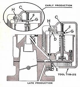 Adjusting The Carter Yf Metering Rod