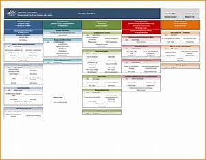 org chart template excel 2013 creative organization With organization flow chart template excel