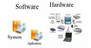 Parts of Computer System « Free Study Material for