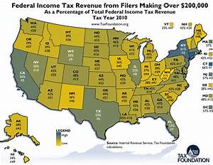 Percentage of Federal Income Tax Revenue from Filers ...