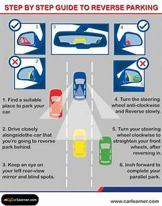 Step By Step Guide To Reverse Parking   Amazingcars  Cars