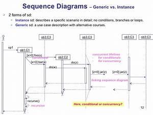 M03 2 Behavioral Diagrams