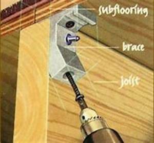 Squeaky floor repair kits for How to fix squeaky hardwood floors from above