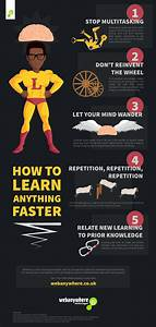 How To Learn Anything Faster Infographic E Learning