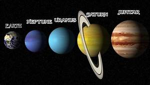 World Largest Stars and Planets - YouTube