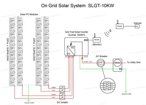 Cost Home Solar Power System Bipv Turnkey Project