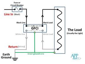 similiar gfi wiring diagrams keywords wiring as well 2 pole circuit breaker wiring diagram on ground fault
