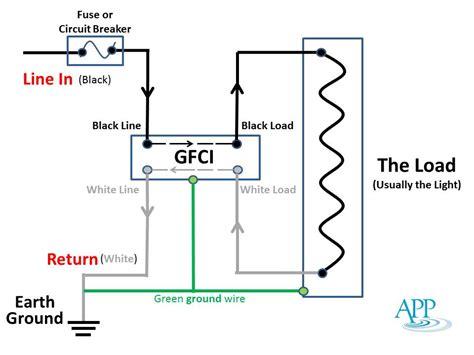 Gfci Ground Fault Circuit Interrupter