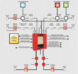 Electrical Knowledge  Fire Alarm System Wiring Diagram