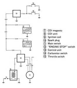 Ignition Wiring Fun