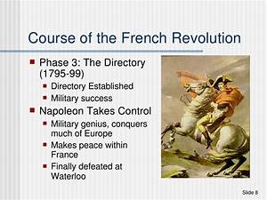 French and American Revolutions