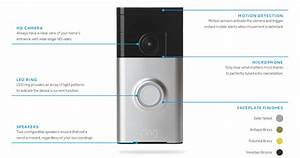 Skybell Vs Ring  Pros  U0026 Cons And Verdict