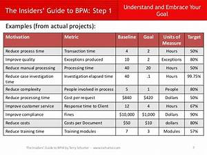 The Insiders Guide To Bpm