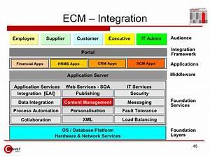 enterprise content management system baskanidaico With enterprise document management system