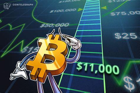 0.36 bitcoin = 14017.1922 us dollar Bitcoin alcanza los USD 11,000 a menos de 24 horas de haber roto la barrera de los USD 10,000