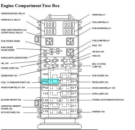 94 Mazda B4000 Wiring Diagram by 94 Mazda B4000 Fuse Box Wiring Diagram And Fuse Box