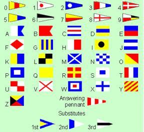 Big Boat Flags by Best 25 Boat Flags Ideas On Vintage Nautical